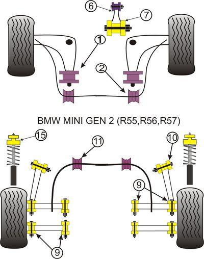 Mini Cooper S PFF5-206BLK Powerflex lower engine mount petit Bush